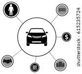 car icon. vector illustration | Shutterstock .eps vector #615235724