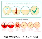 laser hair removal icon....   Shutterstock .eps vector #615271433