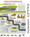road construction infographic... | Shutterstock .eps vector #615797918