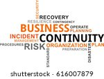 a word cloud of business... | Shutterstock .eps vector #616007879