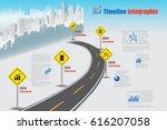 design template  city timeline... | Shutterstock .eps vector #616207058