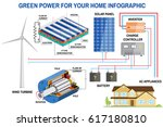 solar panel and wind power... | Shutterstock .eps vector #617180810
