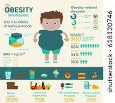 obesity infographics template   ... | Shutterstock .eps vector #618120746