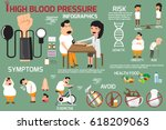 high blood pressure... | Shutterstock .eps vector #618209063