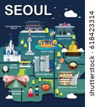 map of seoul attractions vector ... | Shutterstock .eps vector #618423314