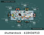 infograph background template... | Shutterstock .eps vector #618436910