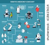 robotics medicine flowchart... | Shutterstock .eps vector #618615614