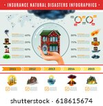 insurance natural disasters... | Shutterstock .eps vector #618615674