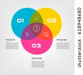 Venn diagram infographics for three circle design vector and marketing can be used for workflow layout, annual report, web design. Business concept with steps or processes | Shutterstock vector #618948680