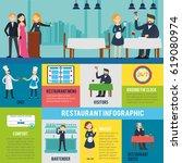 restaurant service infographic...   Shutterstock .eps vector #619080974
