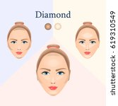 vector image of cosmetic visual ... | Shutterstock .eps vector #619310549