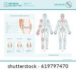 rheumatoid arthritis ... | Shutterstock .eps vector #619797470