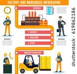 flat industrial infographic... | Shutterstock .eps vector #619862186