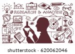 concept study business problems ... | Shutterstock .eps vector #620062046