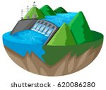 3d Design For Dam In The...
