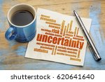 uncertainty and risk word cloud ... | Shutterstock . vector #620641640