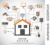 smart home. flat design style... | Shutterstock .eps vector #622604114