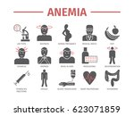 symptoms of anemia. iron... | Shutterstock .eps vector #623071859