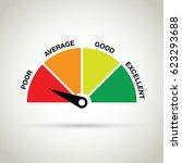 credit score gauge | Shutterstock .eps vector #623293688