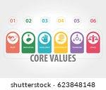 core values concept