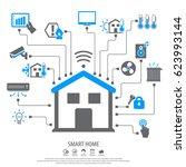 smart home. flat design style... | Shutterstock .eps vector #623993144