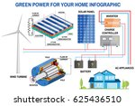solar panel and wind power...   Shutterstock .eps vector #625436510
