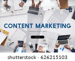 Content Marketing Business...