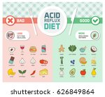 acid reflux and gerd symptoms... | Shutterstock .eps vector #626849864