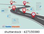 design template  road map... | Shutterstock .eps vector #627150380