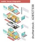 mobile house isometric... | Shutterstock .eps vector #628527338
