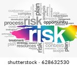 risk word cloud collage ... | Shutterstock .eps vector #628632530