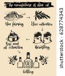 vector infographics with...   Shutterstock .eps vector #628774343