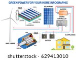 solar panel and wind power... | Shutterstock .eps vector #629413010