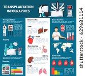 transplantation flat orthogonal ... | Shutterstock .eps vector #629681114