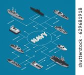 military boats isometric... | Shutterstock .eps vector #629681918