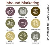 inbound marketing vector icons... | Shutterstock .eps vector #629736380