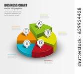 3d pie chart  business... | Shutterstock .eps vector #629934428