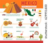 mexico travel infographic... | Shutterstock .eps vector #629951600