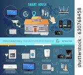 smart home infographic banner....   Shutterstock .eps vector #630768458