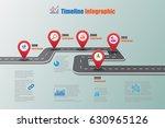 design template  road map... | Shutterstock .eps vector #630965126