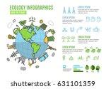 ecology infographics banner... | Shutterstock .eps vector #631101359