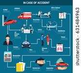 car accident flowchart with...   Shutterstock .eps vector #631484963