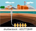 well schematic diagram for...   Shutterstock .eps vector #631772849