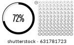 set of circle percentage... | Shutterstock .eps vector #631781723