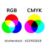 rgb and smyk color mode  wheel