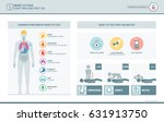 heart attack warnings and... | Shutterstock .eps vector #631913750