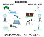 renewable and non renewable... | Shutterstock .eps vector #631929878