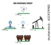 non renewable energy types... | Shutterstock .eps vector #631929980
