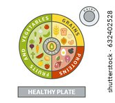 healthy plate concept. vector... | Shutterstock .eps vector #632402528