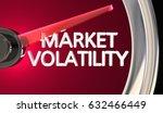 Market Volatility Gauge...